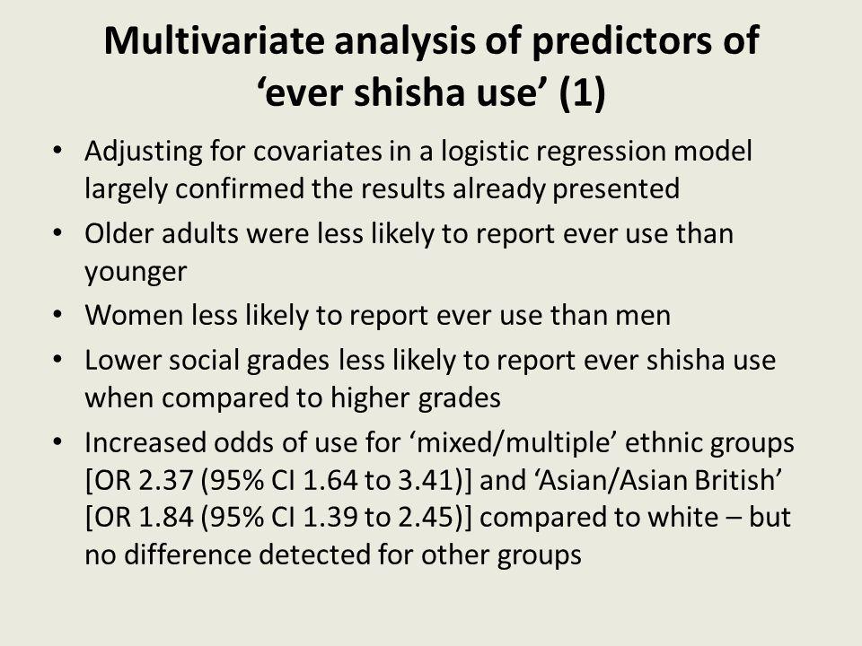 Multivariate analysis of predictors of 'ever shisha use' (1)