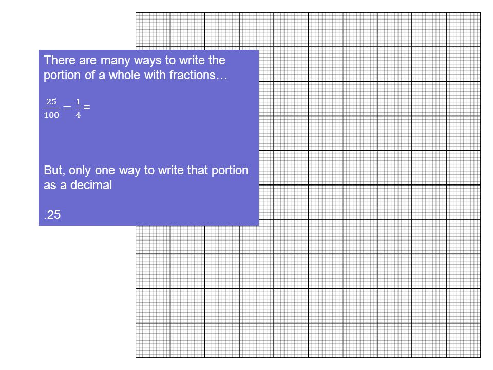 There are many ways to write the portion of a whole with fractions…