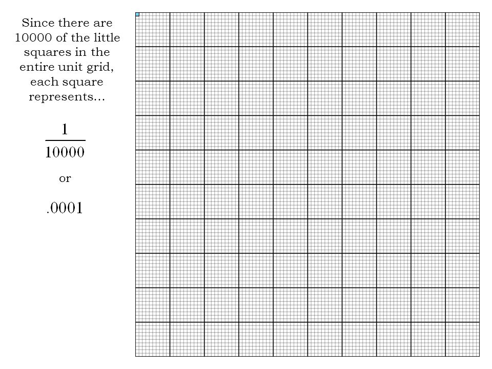 Since there are 10000 of the little squares in the entire unit grid, each square represents…