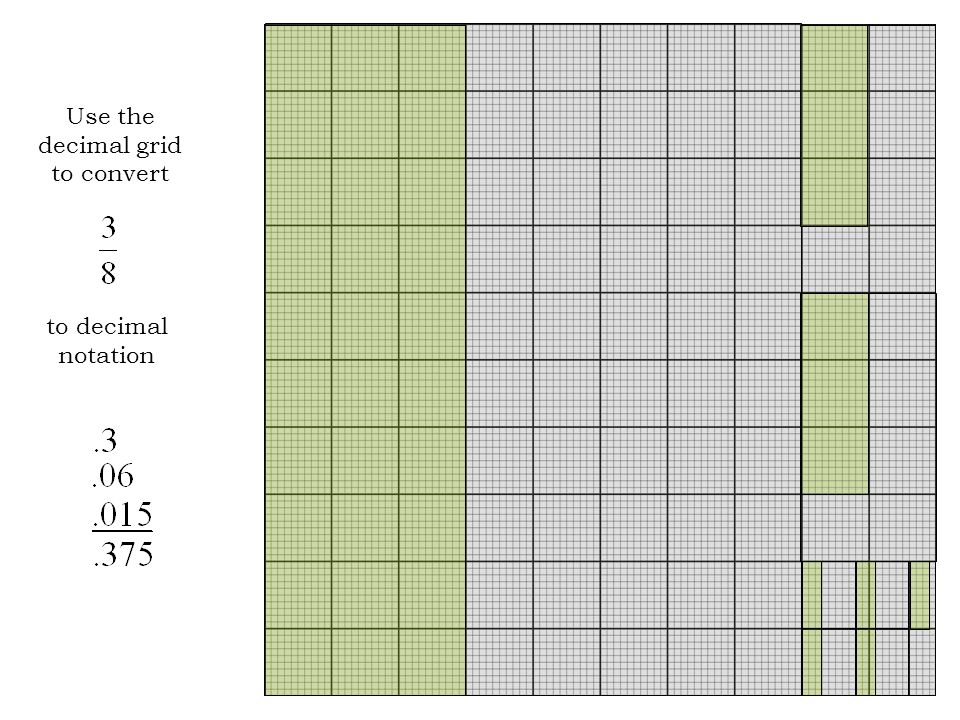 Use the decimal grid to convert