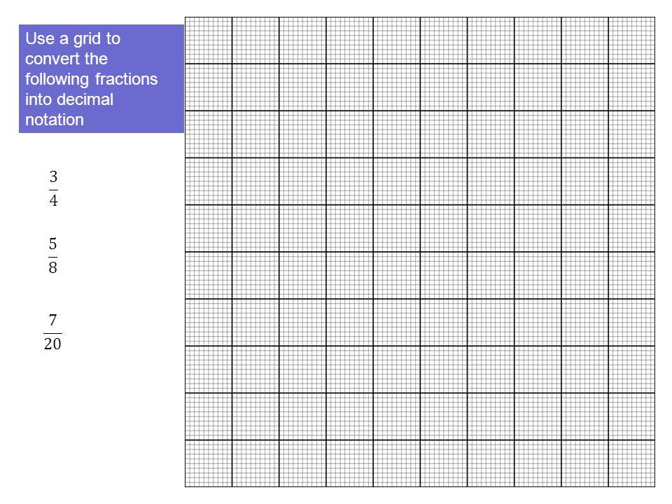 Use a grid to convert the following fractions into decimal notation