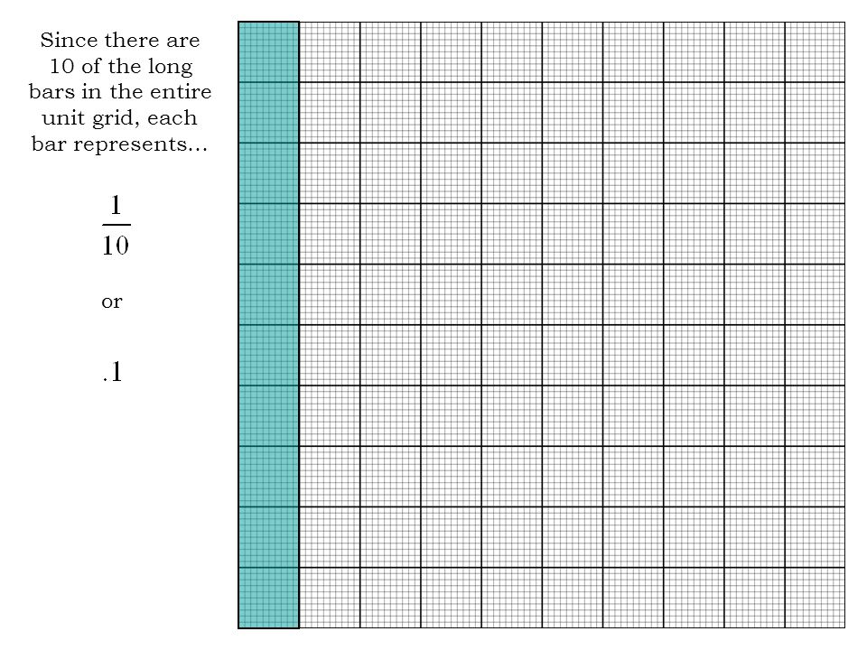 Since there are 10 of the long bars in the entire unit grid, each bar represents…