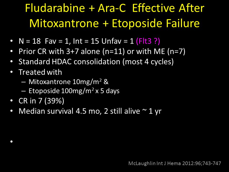 Fludarabine + Ara-C Effective After Mitoxantrone + Etoposide Failure