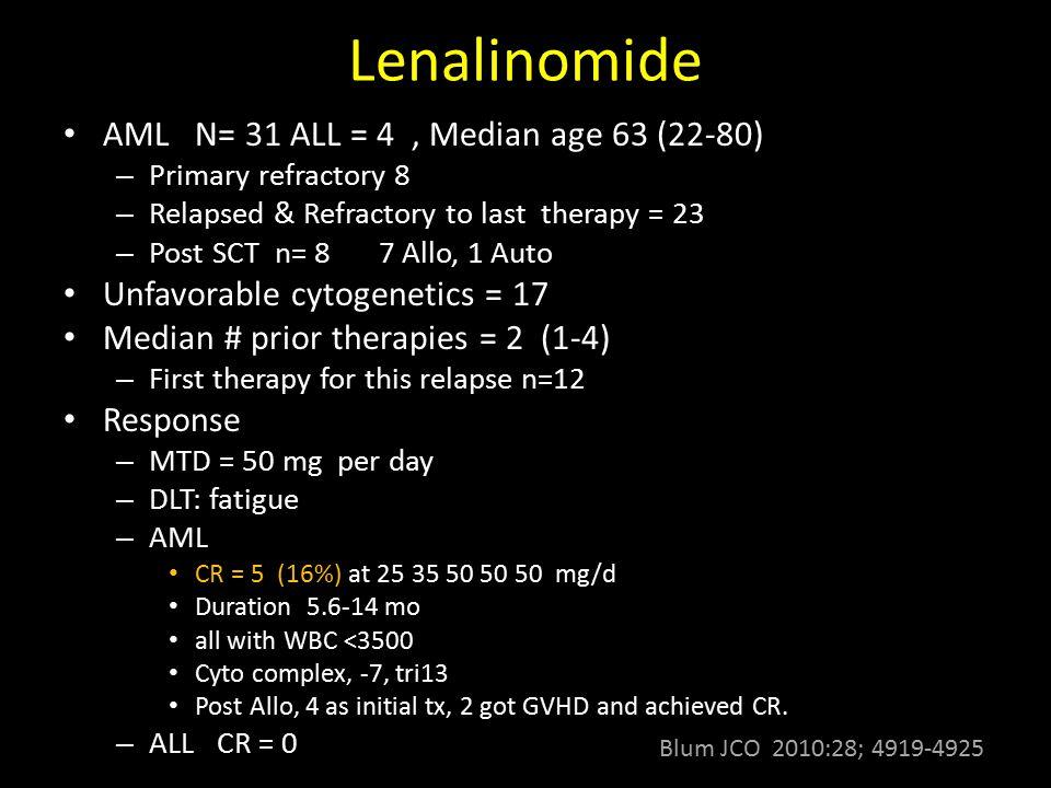 Lenalinomide AML N= 31 ALL = 4 , Median age 63 (22-80)