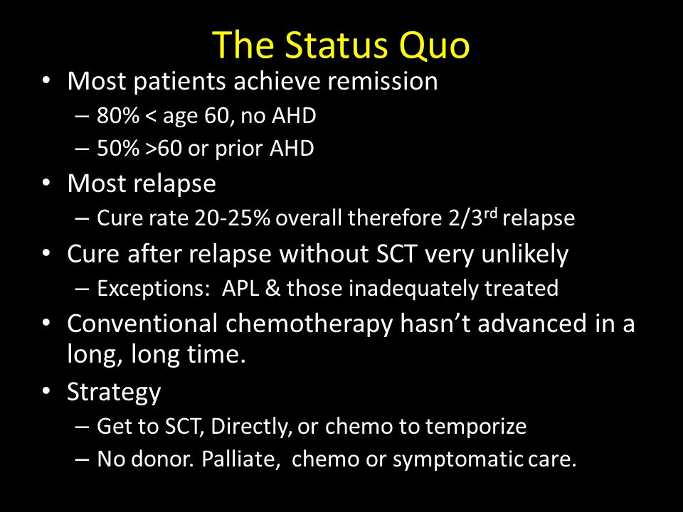 The Status Quo Most patients achieve remission Most relapse
