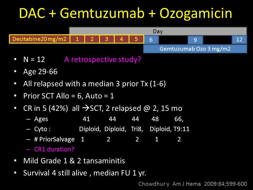 DAC + Gemtuzumab + Ozogamicin