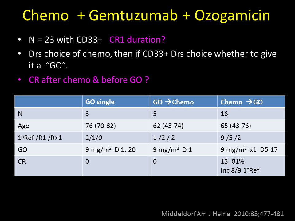 Chemo + Gemtuzumab + Ozogamicin