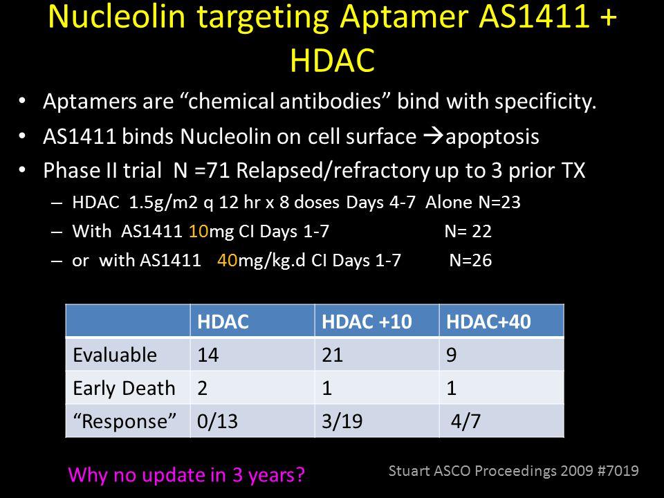 Nucleolin targeting Aptamer AS1411 + HDAC