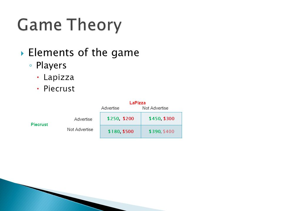 Game Theory Elements of the game Players Lapizza Piecrust