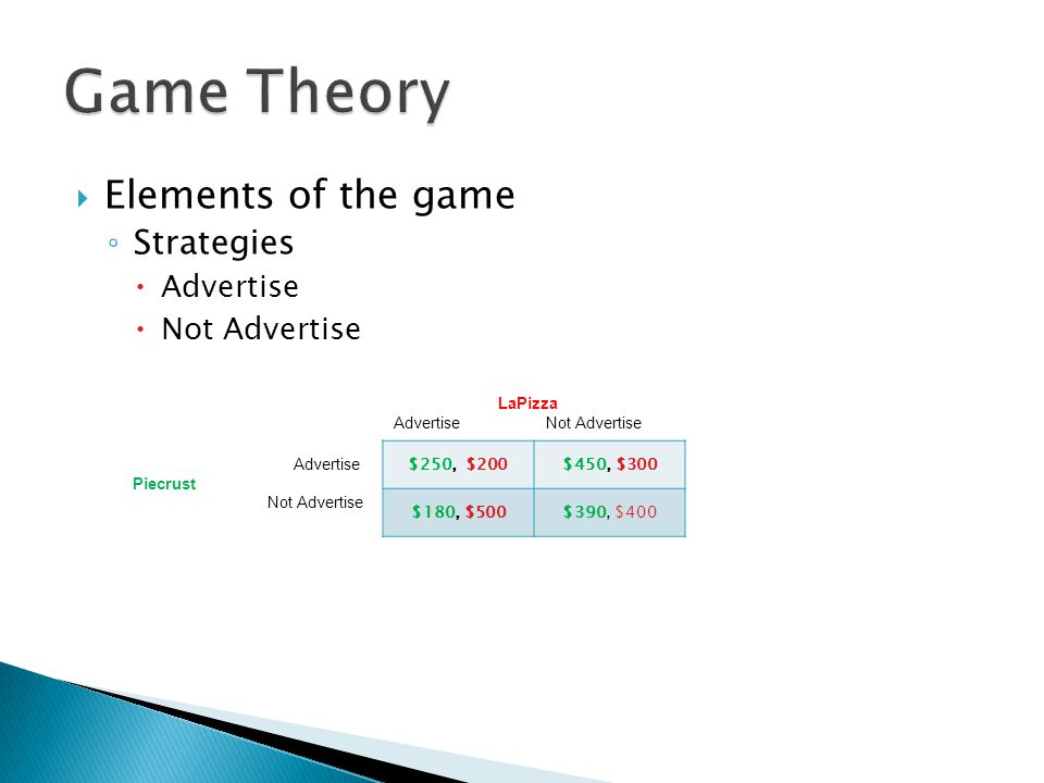 Game Theory Elements of the game Strategies Advertise Not Advertise