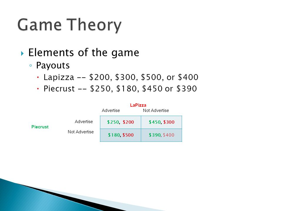 Game Theory Elements of the game Payouts