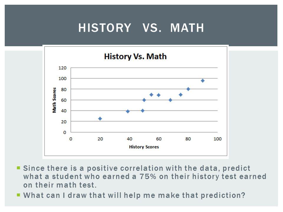 History Vs. Math