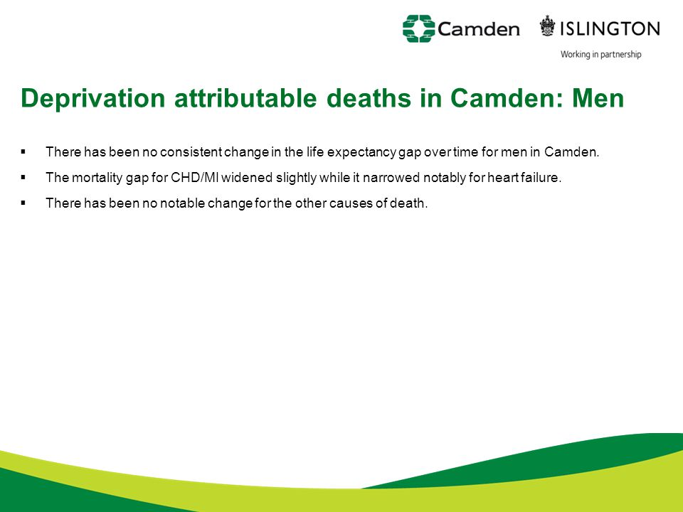 Deprivation attributable deaths in Camden: Men