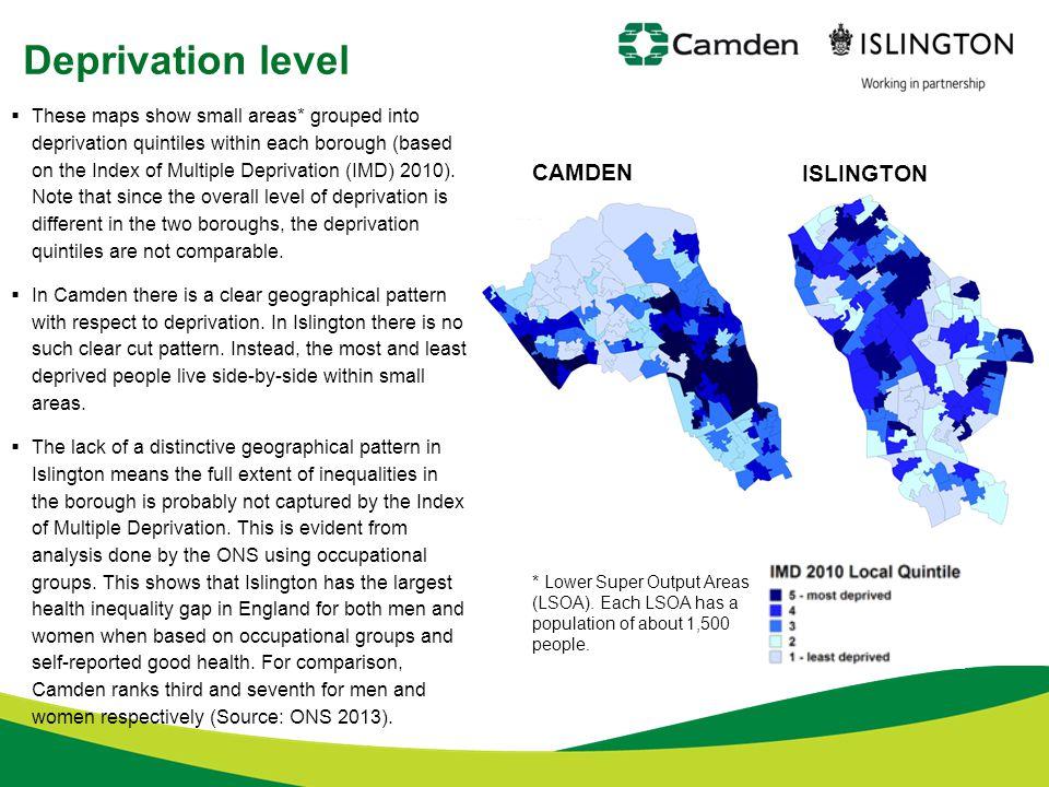 Deprivation level CAMDEN ISLINGTON