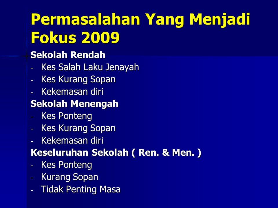 Permasalahan Yang Menjadi Fokus 2009