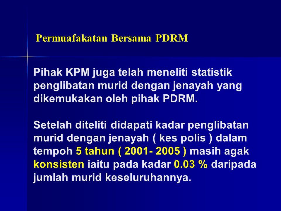 Permuafakatan Bersama PDRM