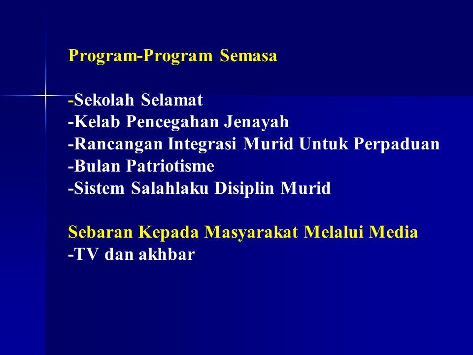 Program-Program Semasa -Sekolah Selamat -Kelab Pencegahan Jenayah -Rancangan Integrasi Murid Untuk Perpaduan -Bulan Patriotisme -Sistem Salahlaku Disiplin Murid Sebaran Kepada Masyarakat Melalui Media -TV dan akhbar