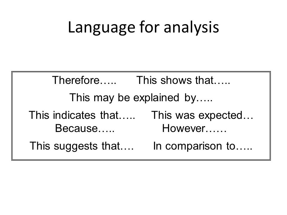 Language for analysis Therefore….. This shows that…..