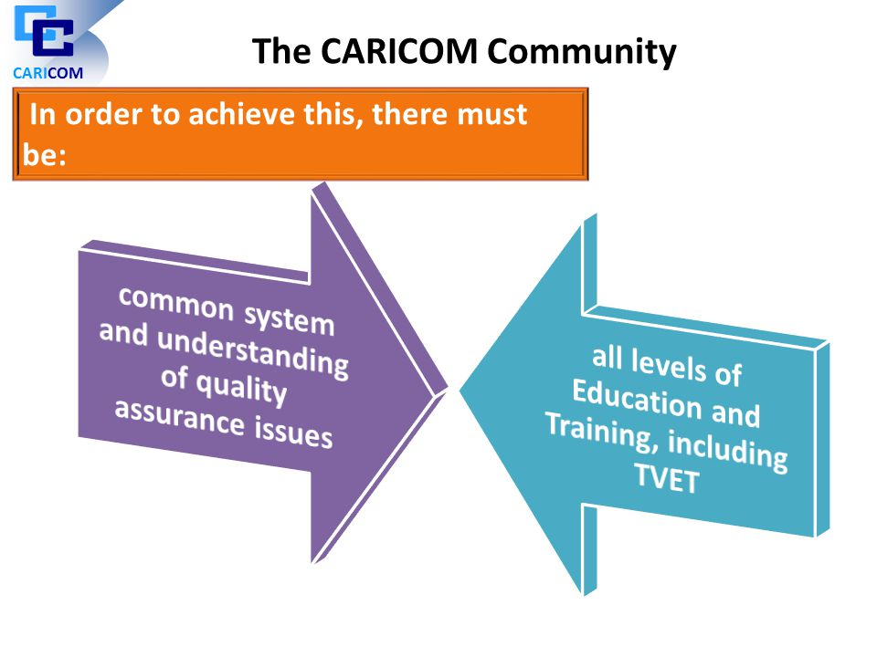 CARICOM The CARICOM Community. common system and understanding of quality assurance issues. all levels of Education and Training, including TVET.