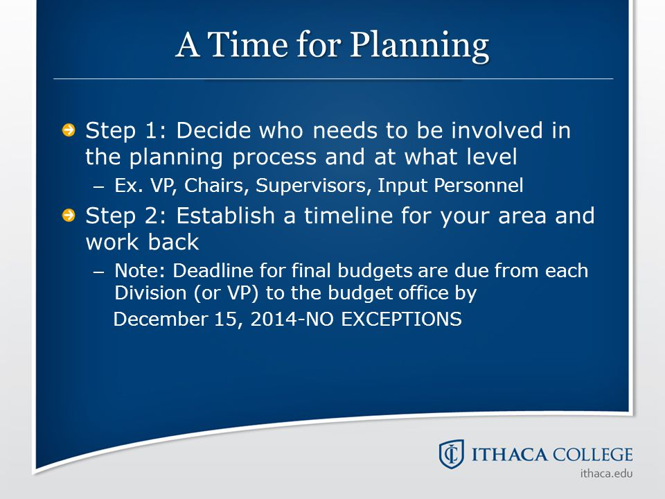 A Time for Planning Step 1: Decide who needs to be involved in the planning process and at what level.