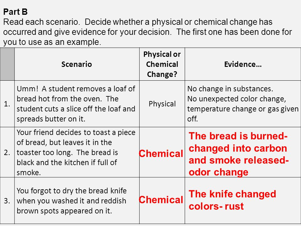Entry Task Sept 10th Monday ppt video online download – Physical Chemical Properties Changes Worksheet