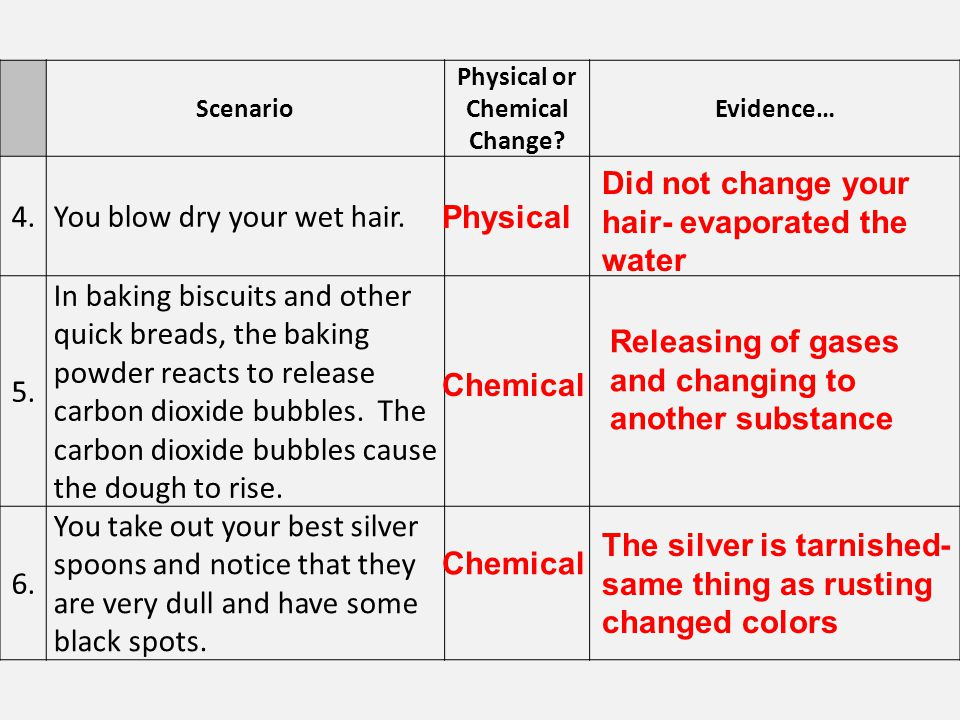 Entry Task Sept 10th Monday ppt video online download – Worksheet Physical and Chemical Changes