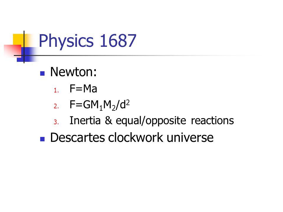 Physics 1687 Newton: Descartes clockwork universe F=Ma F=GM1M2/d2