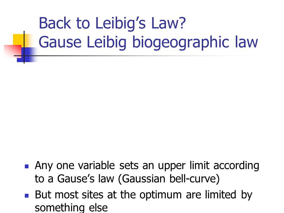 Back to Leibig's Law Gause Leibig biogeographic law