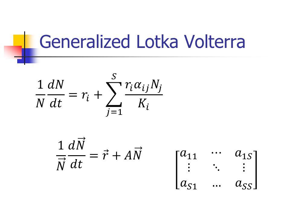 Generalized Lotka Volterra