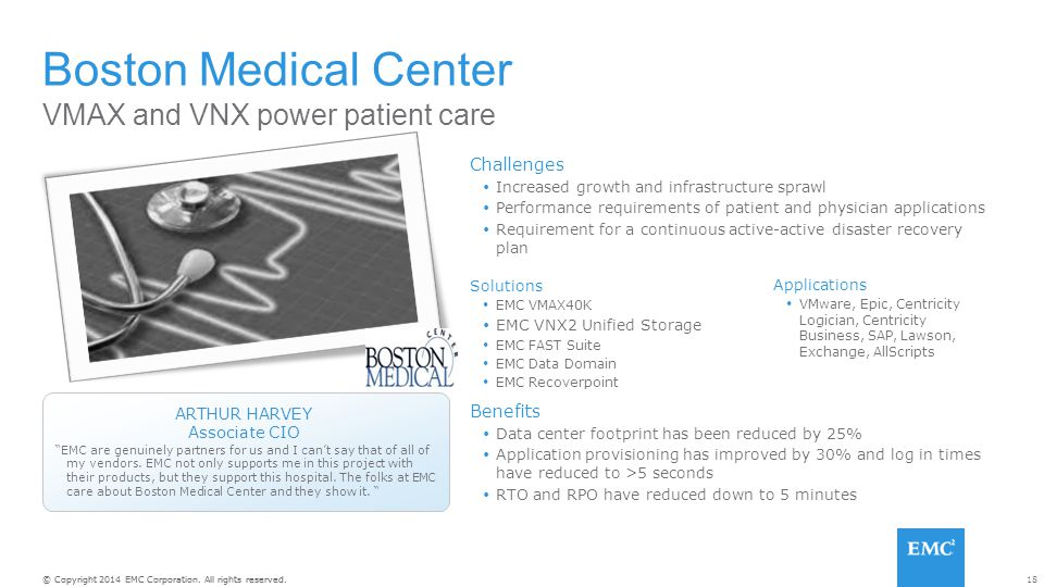 Boston Medical Center VMAX and VNX power patient care Challenges