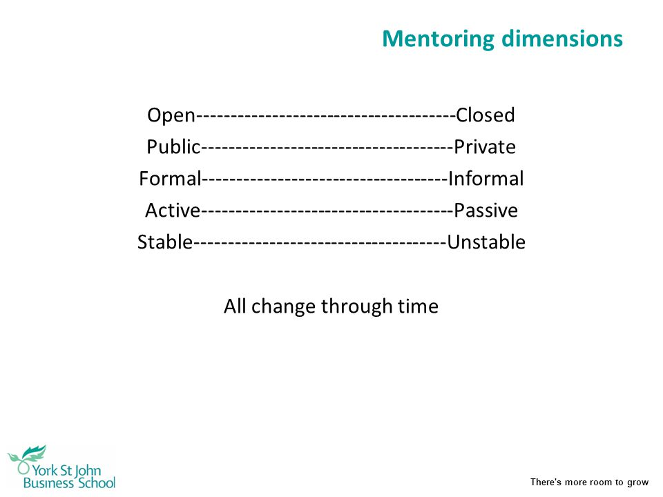 Mentoring dimensions Open--------------------------------------Closed
