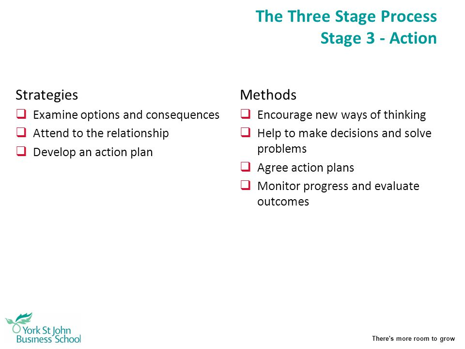 The Three Stage Process Stage 3 - Action