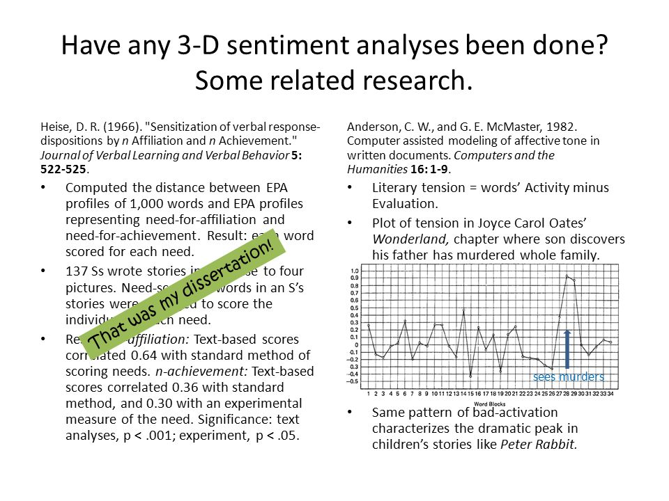 Have any 3-D sentiment analyses been done Some related research.