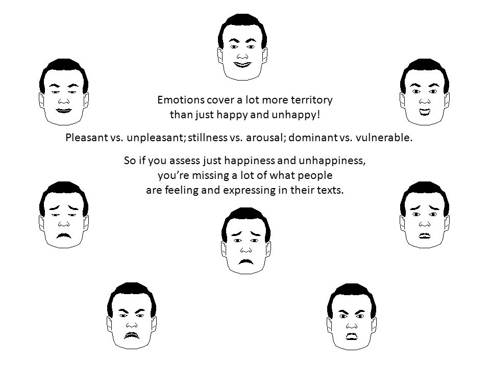Emotions cover a lot more territory than just happy and unhappy!