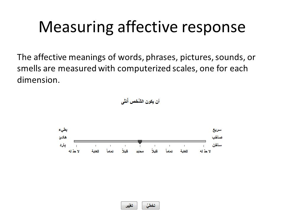 Measuring affective response