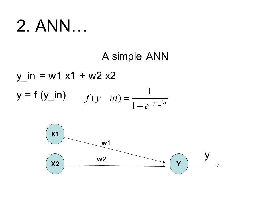 2. ANN… A simple ANN y_in = w1 x1 + w2 x2 y = f (y_in) X1 X2 Y w1 w2 y