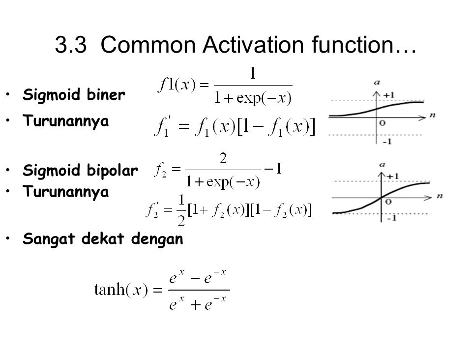 3.3 Common Activation function…