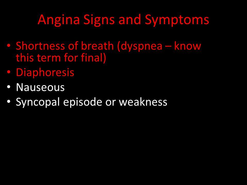 Angina Signs and Symptoms
