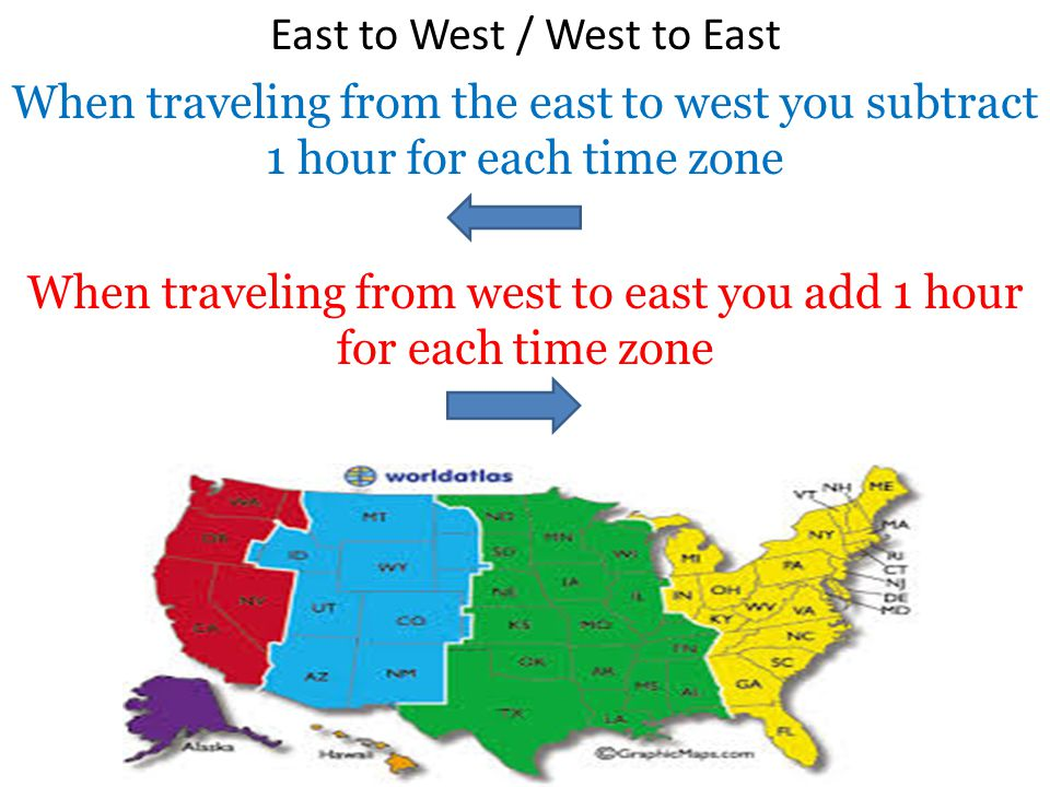 East to West / West to East