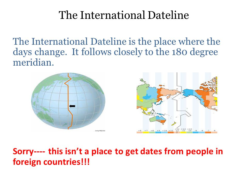 The International Dateline