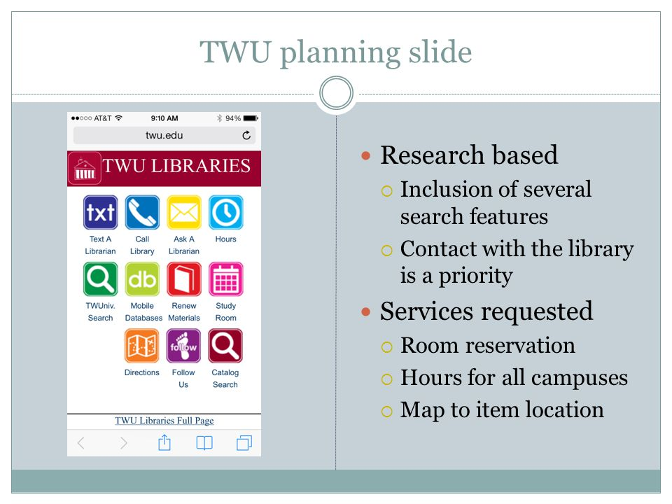 TWU planning slide Research based Services requested