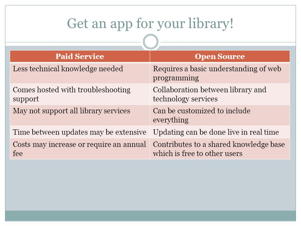 Get an app for your library!