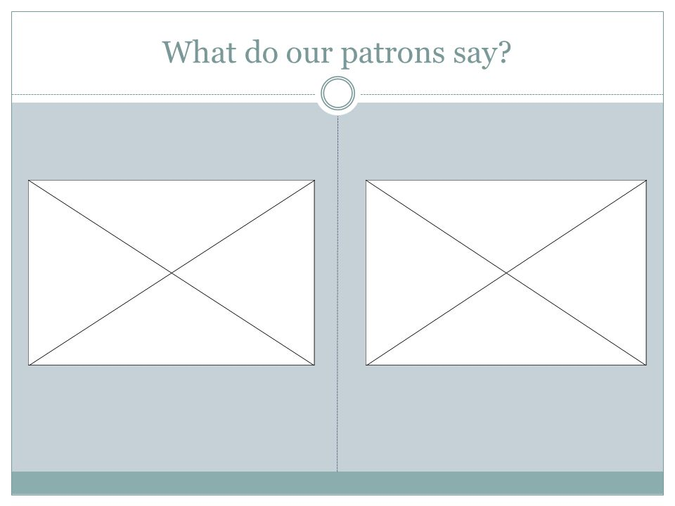 What do our patrons say