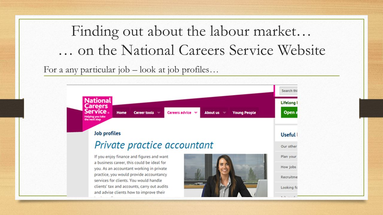Finding out about the labour market… … on the National Careers Service Website