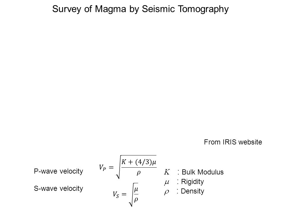 Survey of Magma by Seismic Tomography