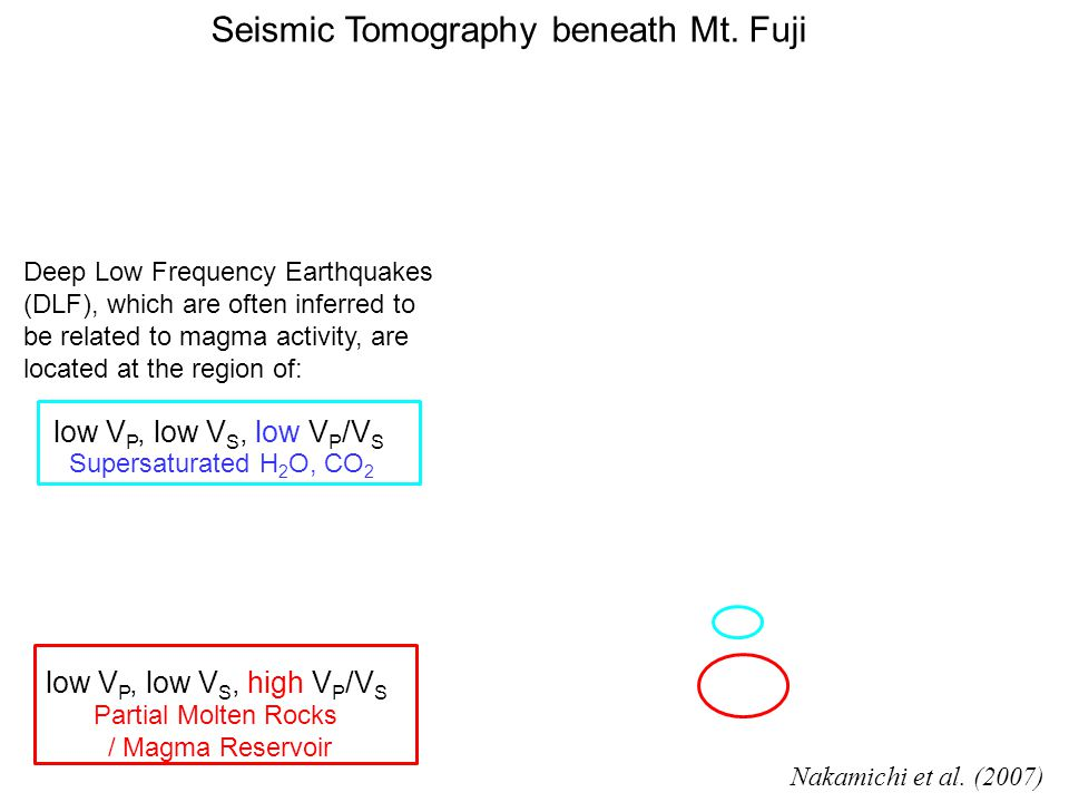 Seismic Tomography beneath Mt. Fuji