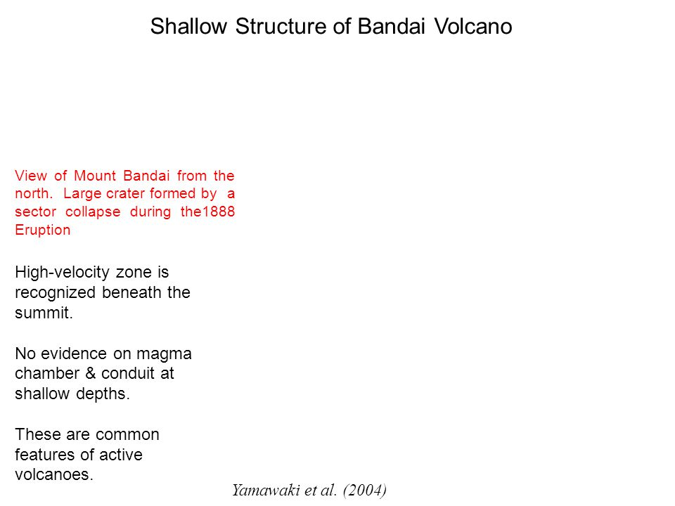 Shallow Structure of Bandai Volcano