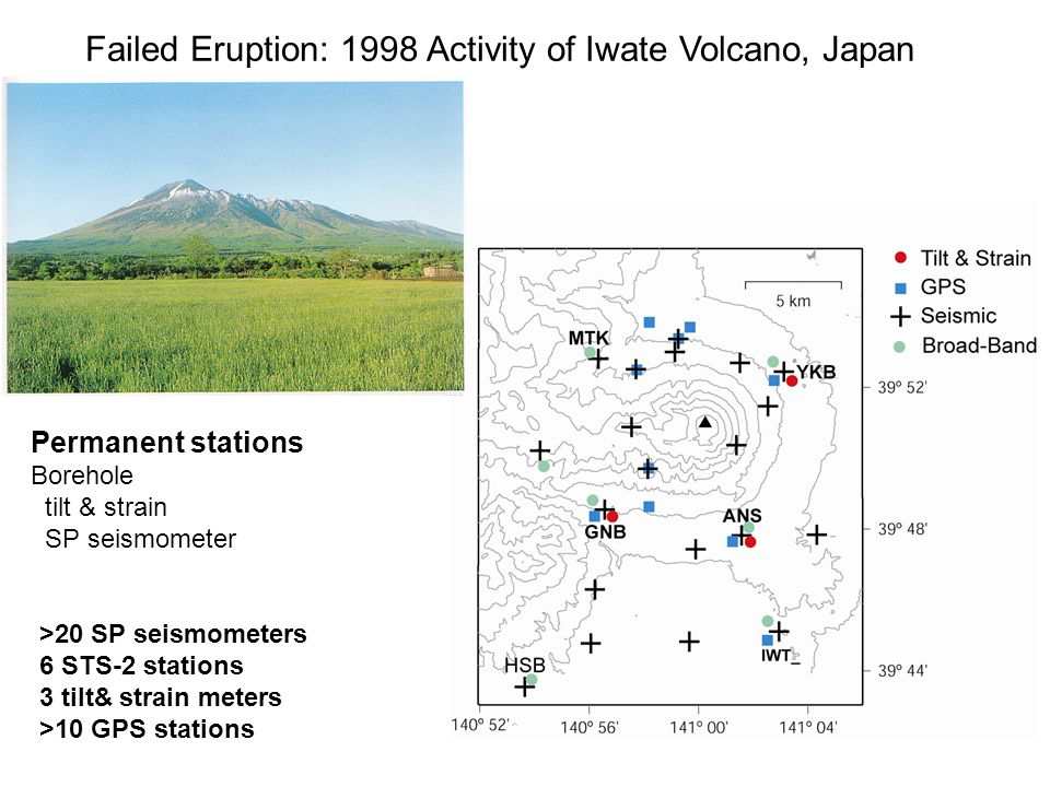 Failed Eruption: 1998 Activity of Iwate Volcano, Japan