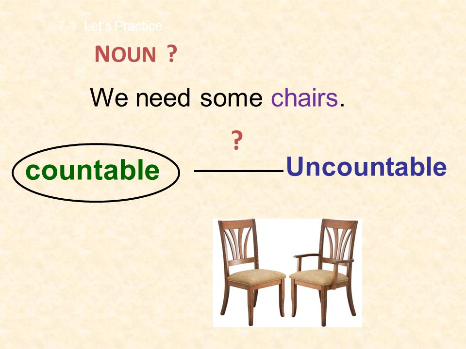 7-1 Let's Practice NOUN We need some chairs. countable Uncountable