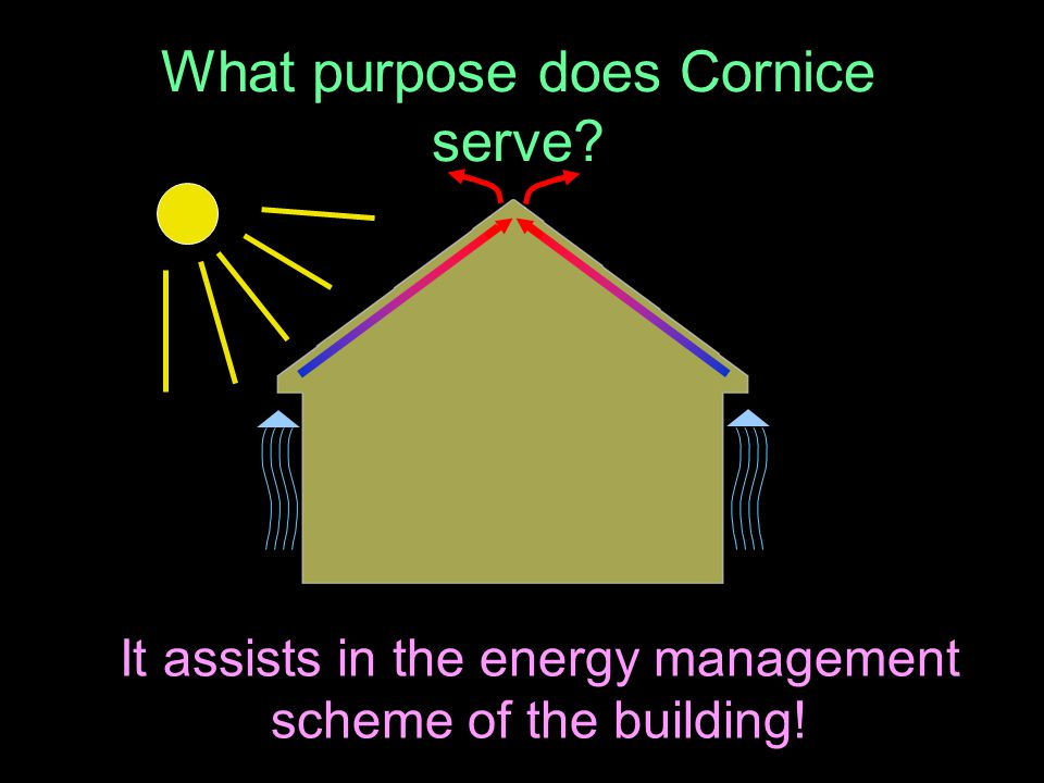 What purpose does Cornice serve